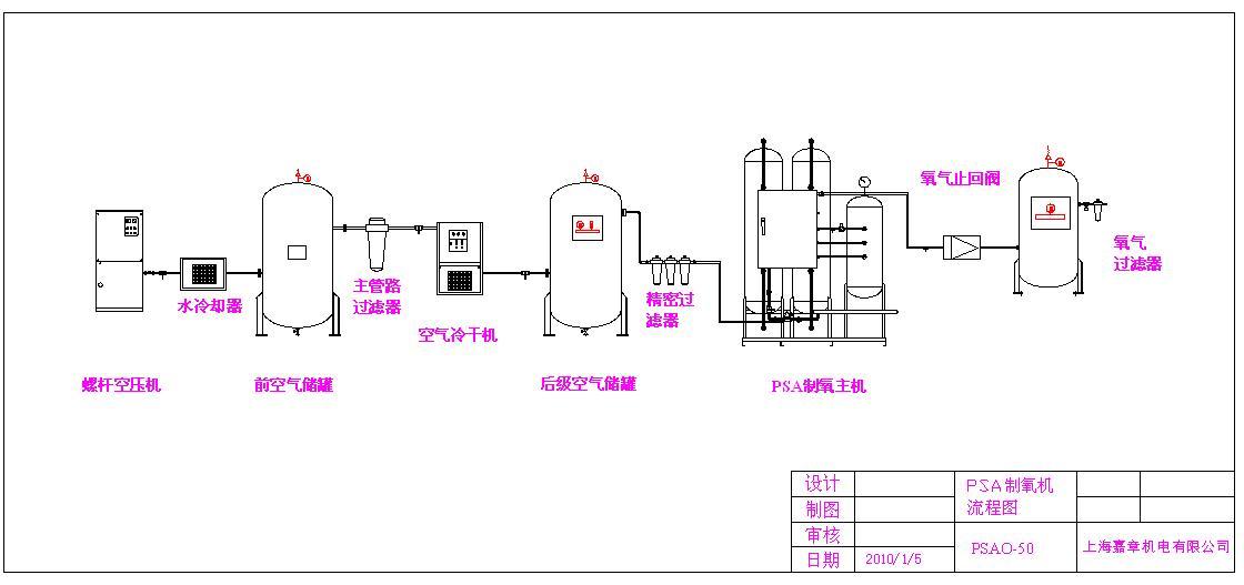 电路 电路图 电子 户型 户型图 平面图 原理图 1120_527